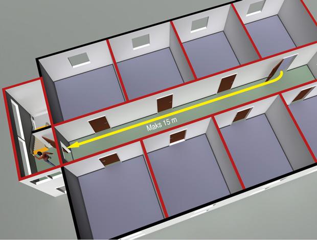 § 11-14 Figur 2: Avstand fra dør i branncelle til nærmeste trapp eller utgang til sikkert sted må være maksimalt 15 m når det finnes bare én trapp eller utgang.
