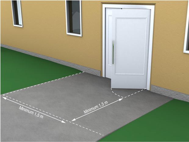 § 12-4 Figur 1: Horisontalt felt plasseres utenfor dørens slagradius.