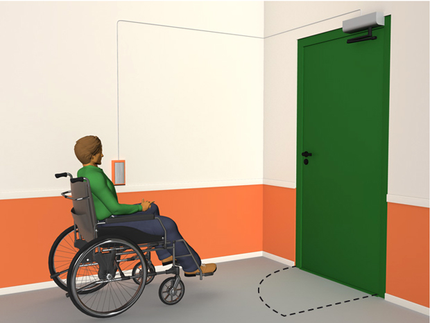 § 12-4 Figur 2: Døråpner må være plassert slik at den kan nås og slik at sammenstøt unngås når døren åpnes.