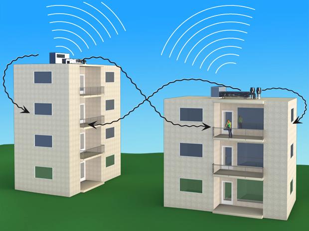 § 13-9 Figur 1: Støy fra bygningstekniske installasjoner. Grenseverdi for utendørs maksimalt lydtrykknivå.