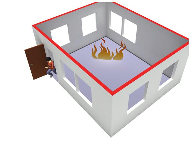 § 11-13 Figur 1: Branncelle med direkte utgang til det fri (sikkert sted).