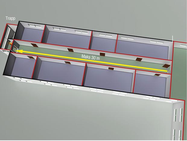 § 11-14 Figur 3: Avstand fra dør i branncelle til nærmeste trapp eller utgang til sikkert sted må være maksimalt 30 m når det finnes flere trapper eller utganger.