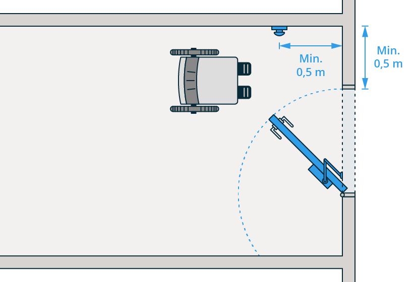 § 12-4 Figur 2: Betjening for automatisk døråpner skal plasseres slik at den er tilgjengelig for personer i rullestol.