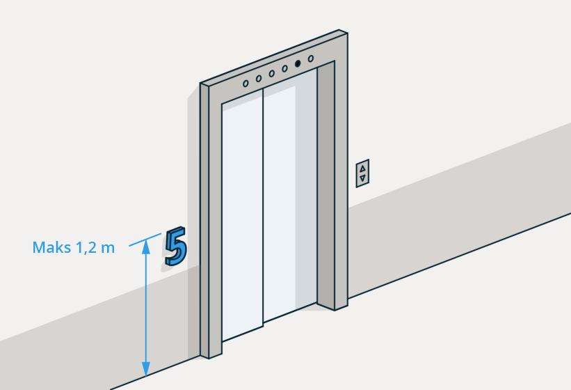 § 12-6 Figur 1a: Eksempel på plassering av taktile etasjetall.