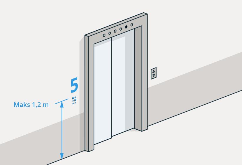 § 12-6 Figur 1b: Eksempel på plassering av etasjetall med taktil braille (punktskrift).