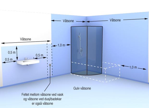 § 13-15 Figur 1 Minste utstrekning på vanntett sjikt i våtrom.