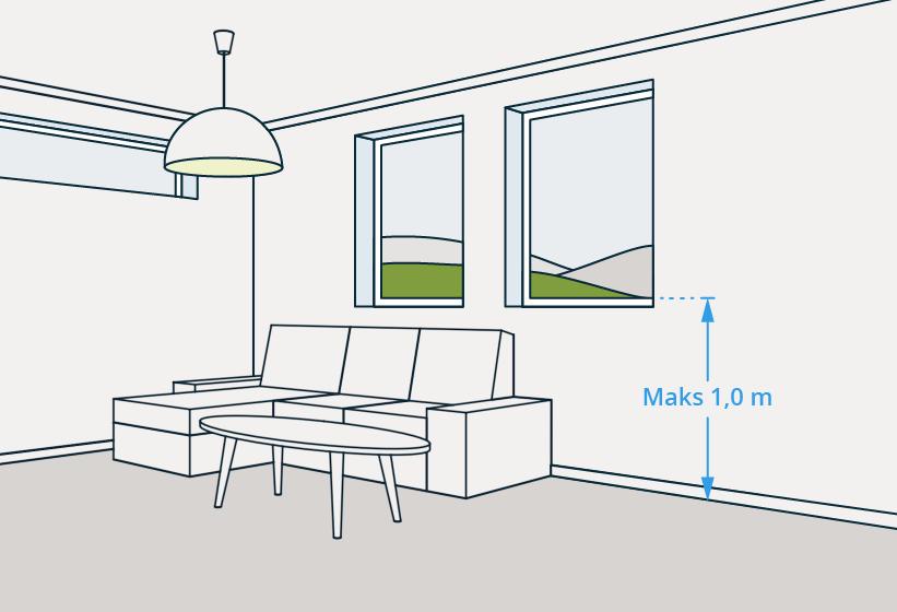 § 13-8 Figur 1 Tilfredsstillende utsyn innebærer at personer som oppholder seg i rommet skal ha god kontakt med det fri.