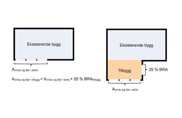 § 14-2 Figur 1 Areal vindu/dør/glass i tilbygg.