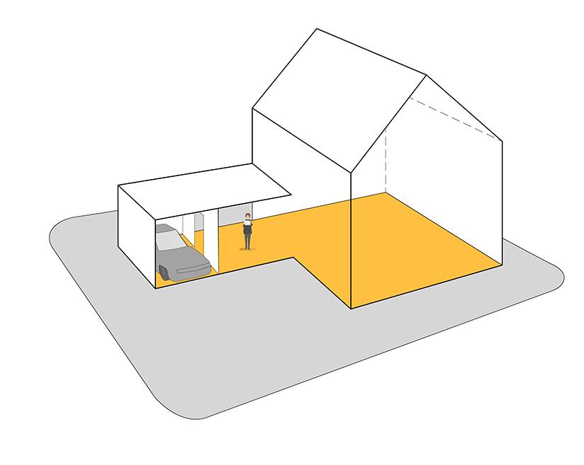 § 5-2 figur 2: Åpent overbygd areal. Kommunikasjonsvei, for eksempel et åpent overbygd areal mellom garasje og bolig, skal medregnes i bebygd areal.