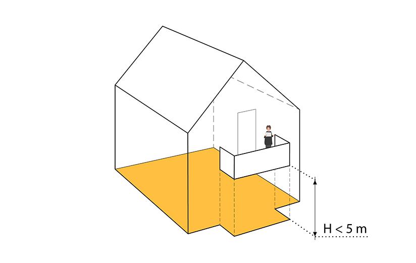 § 5-2 figur 3: Utkragede bygningsdeler medregnes i bebygd areal når høyden til planert terreng er mindre enn 5,0 meter.