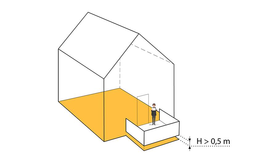 § 5-2 figur 4: Konstruksjoner og bygningsdeler som stikker mer enn 0,5 meter over terrengets gjennomsnittsnivå, skal medregnes i bebygd areal.