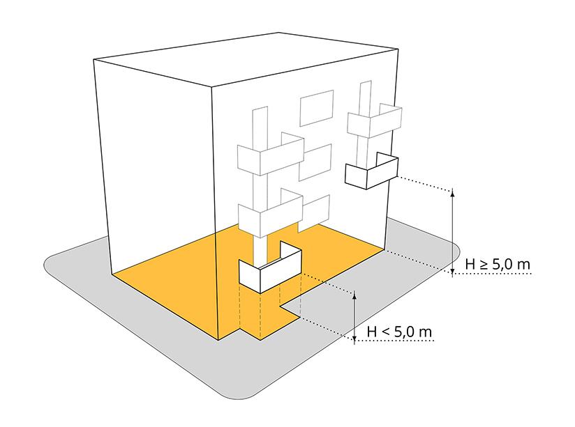 § 5-2 figur 5: Utkragede bygningsdeler medregnes i bebygd areal når høyden til planert terreng er mindre enn 5,0 meter. Dersom høyden er mer enn 5,0 meter, skal ikke terrenget under den utkragede bygningsdelen medregnes i BYA.