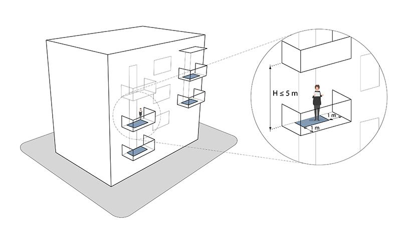 § 5-4 figur 3: Den delen av det åpne arealet som ligger mer enn 1,0 meter innenfor ytterkant av dekket over, skal legges til bruksarealet. Det gjelder for eksempel når det åpne arealet ligger under en overbygd terrasse, en veranda eller en balkong.
