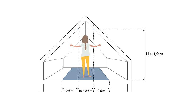§ 5-4 figur 4: Måleverdige plan på loft.