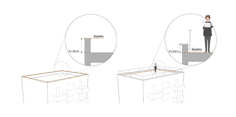 § 6-2 figur 3: Takterrasser med rekkverk av parapet eller transparent rekkverk.