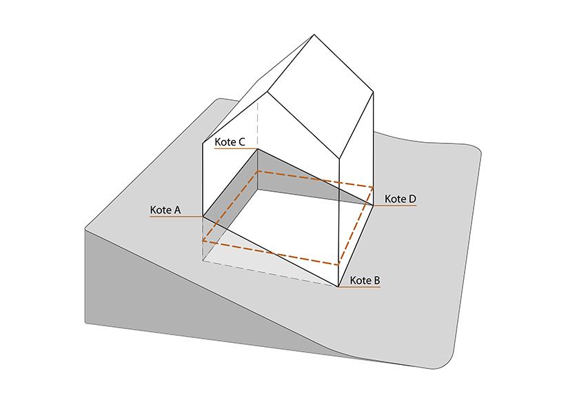 § 6-2 figur 4: Beregning av gjennomsnittsnivået for ferdig planert terreng.