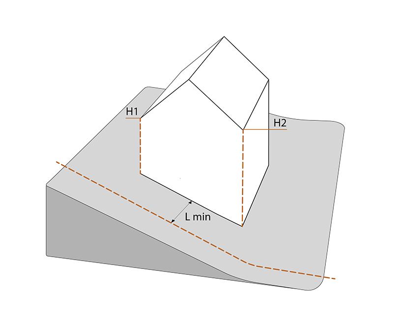 § 6-2 figur 5: Måling av gjennomsnittlig gesimshøyde som beskrevet i plan- og bygningsloven § 29-4.