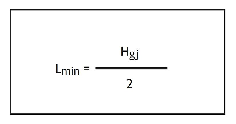§ 6-2 figur 7: Formelen viser utregning av minste avstand til nabogrense.
